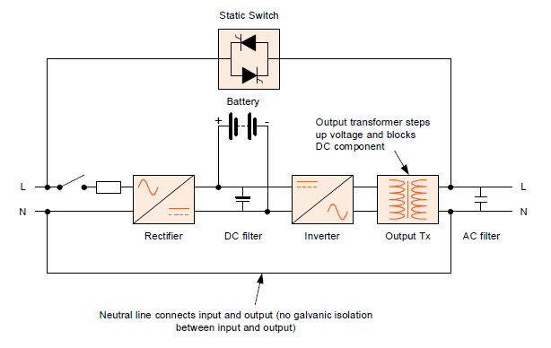 Isolation in a UPS system - Kohler Uninterruptible Power on polarity diagram, transformer schematic diagram, earthing system, center tap, potential transformer diagram, lightning arrester, residual-current device, low voltage diagram, antistatic wrist strap, control transformer diagram, step up transformer diagram, ground and neutral, flyback transformer diagram, transformer oil, transformer types, 480 volt transformer wiring diagram, single phase transformer connections diagram, three phase diagram, control panel diagram, audio transformer diagram, step down transformer diagram, 3 phase transformer connection diagram, pdu diagram, current transformer, single phase transformer wiring diagram, zigzag transformer, padmount transformer diagram, ac transformer diagram, intrinsic safety, pole top transformer diagram, power transformer diagram, austin transformer, voltage converter,