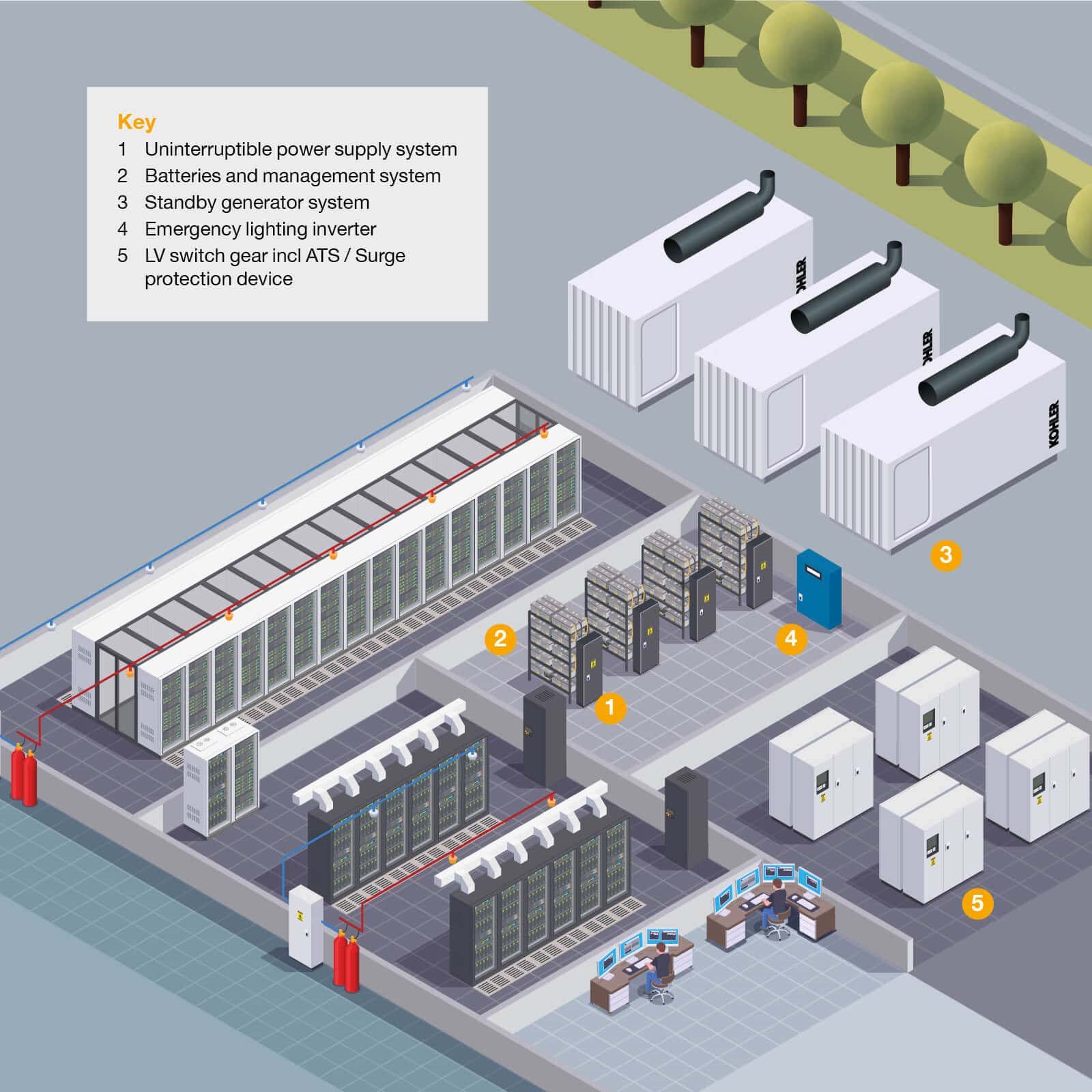 Data Centre graphic